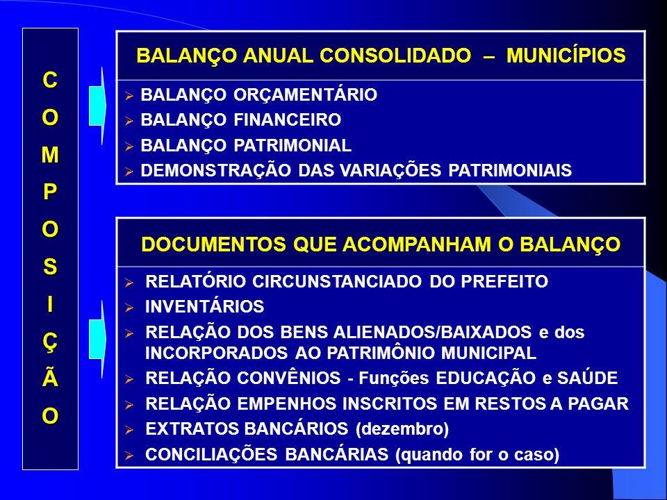 COMPOSIÇÃO BALANÇO ANUAL CONSOLIDADO – MUNICÍPIOS BALANÇO ORÇAMENTÁRIO BALANÇO FINANCEIRO BALANÇO PATRIMONIAL DEMONSTRAÇÃO DAS VARIAÇÕES PATRIMONIAIS