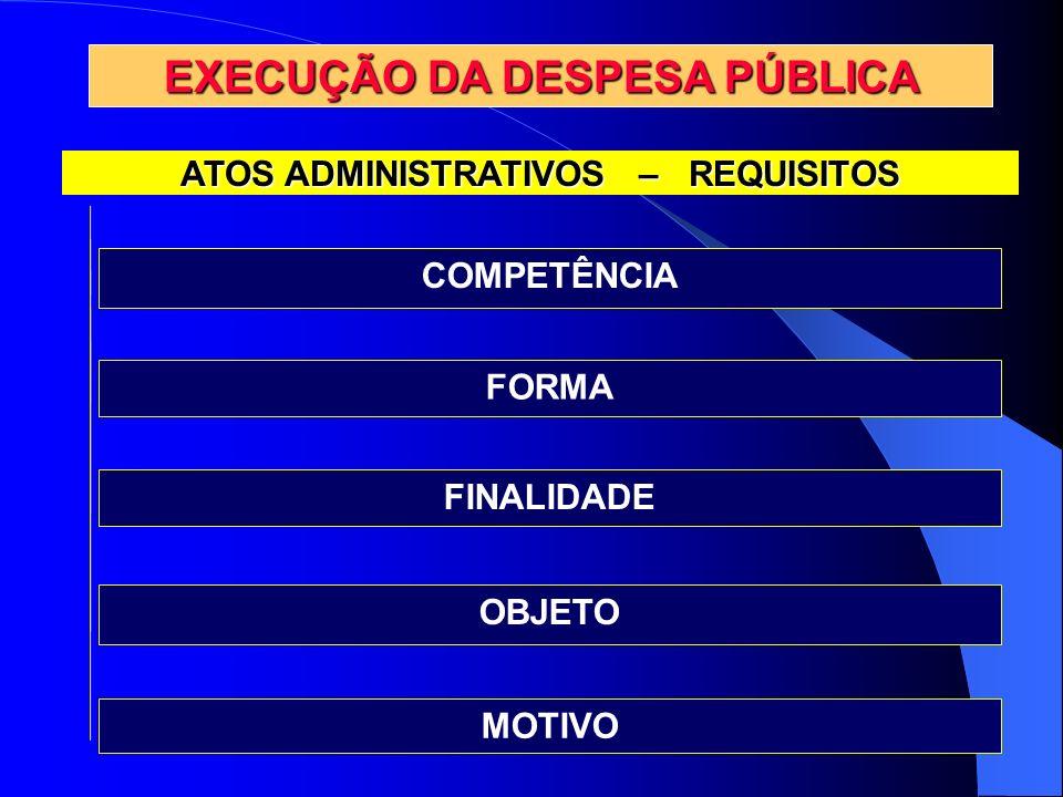 ATOS ADMINISTRATIVOS – REQUISITOS EXECUÇÃO DA DESPESA PÚBLICA COMPETÊNCIA FORMA FINALIDADE OBJETO MOTIVO