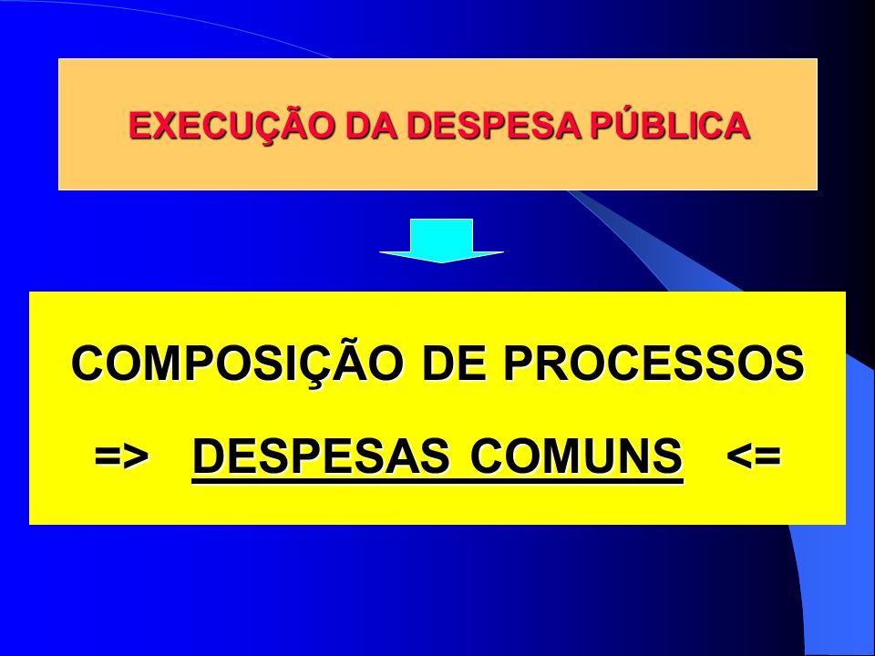COMPOSIÇÃO DE PROCESSOS => DESPESAS COMUNS DESPESAS COMUNS <= EXECUÇÃO DA DESPESA PÚBLICA