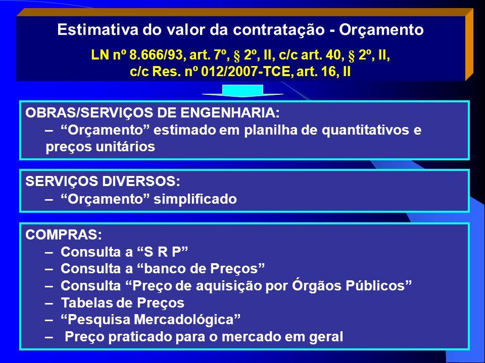 OBRAS/SERVIÇOS DE ENGENHARIA: – Orçamento estimado em planilha de quantitativos e preços unitários Estimativa do valor da contratação - Orçamento LN n