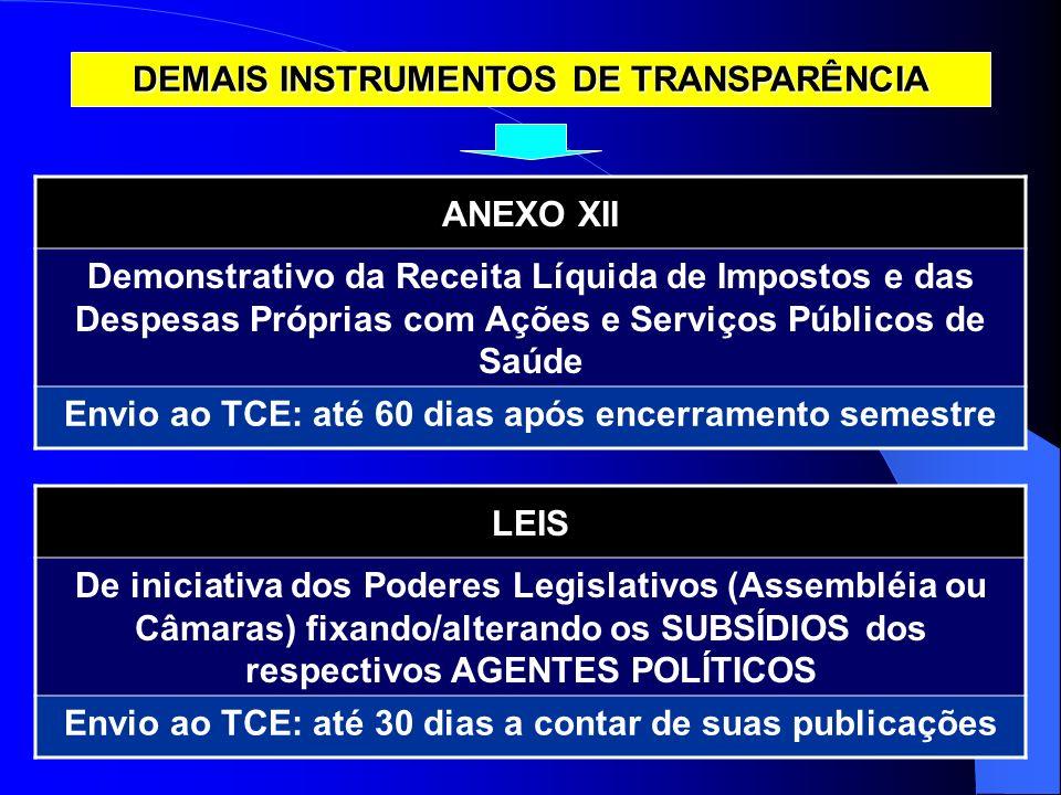 DEMAIS INSTRUMENTOS DE TRANSPARÊNCIA ANEXO XII Demonstrativo da Receita Líquida de Impostos e das Despesas Próprias com Ações e Serviços Públicos de S