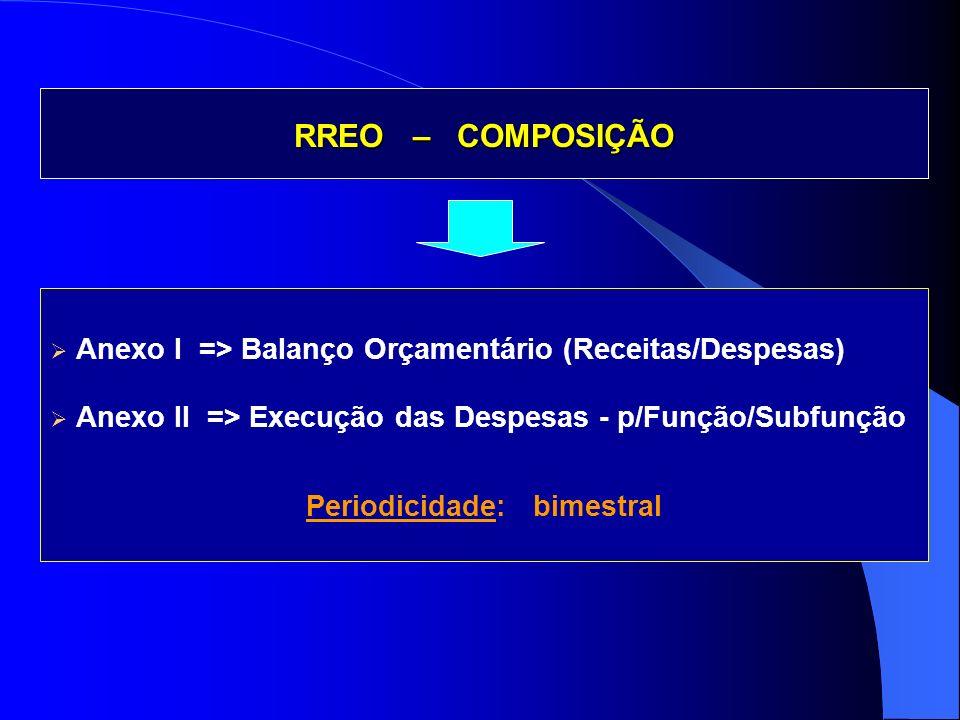 Anexo I => Balanço Orçamentário (Receitas/Despesas) Anexo II => Execução das Despesas - p/Função/Subfunção Periodicidade: bimestral RREO – COMPOSIÇÃO