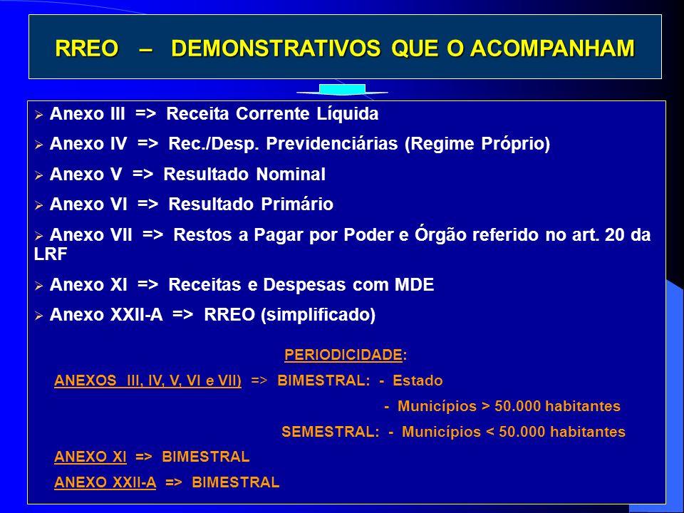Anexo III => Receita Corrente Líquida Anexo IV => Rec./Desp. Previdenciárias (Regime Próprio) Anexo V => Resultado Nominal Anexo VI => Resultado Primá