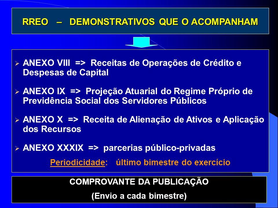 ANEXO VIII => Receitas de Operações de Crédito e Despesas de Capital ANEXO IX => Projeção Atuarial do Regime Próprio de Previdência Social dos Servido