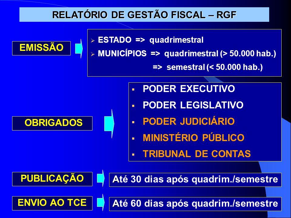 RELATÓRIO DE GESTÃO FISCAL – RGF EMISSÃO ESTADO => quadrimestral MUNICÍPIOS => quadrimestral (> 50.000 hab.) => semestral (< 50.000 hab.) A Até 30 dia