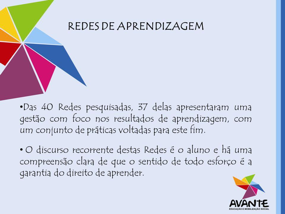 REDES DE APRENDIZAGEM Das 40 Redes pesquisadas, 37 delas apresentaram uma gestão com foco nos resultados de aprendizagem, com um conjunto de práticas