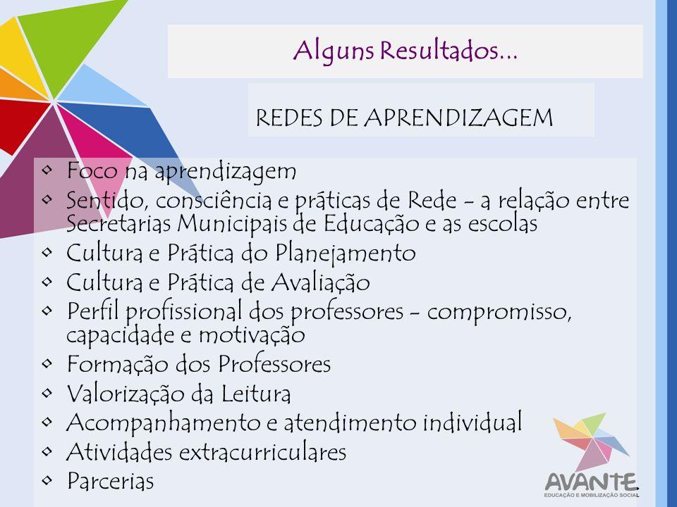 Alguns Resultados... REDES DE APRENDIZAGEM Foco na aprendizagem Sentido, consciência e práticas de Rede - a relação entre Secretarias Municipais de Ed