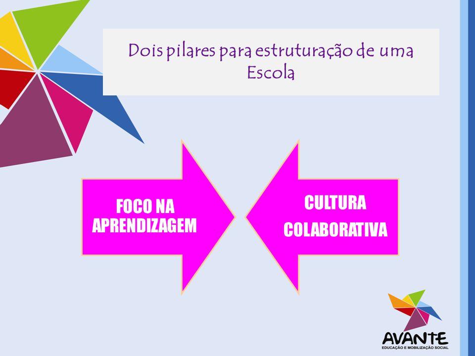 Dois pilares para estruturação de uma Escola FOCO NA APRENDIZAGEM CULTURA COLABORATIVA