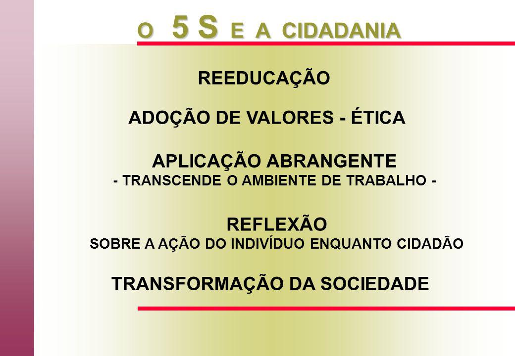 O 5 S E A CIDADANIA REEDUCAÇÃO ADOÇÃO DE VALORES - ÉTICA APLICAÇÃO ABRANGENTE - TRANSCENDE O AMBIENTE DE TRABALHO - REFLEXÃO SOBRE A AÇÃO DO INDIVÍDUO ENQUANTO CIDADÃO TRANSFORMAÇÃO DA SOCIEDADE