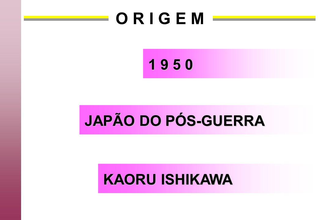 O R I G E M 1 9 5 0 JAPÃO DO PÓS-GUERRA KAORU ISHIKAWA