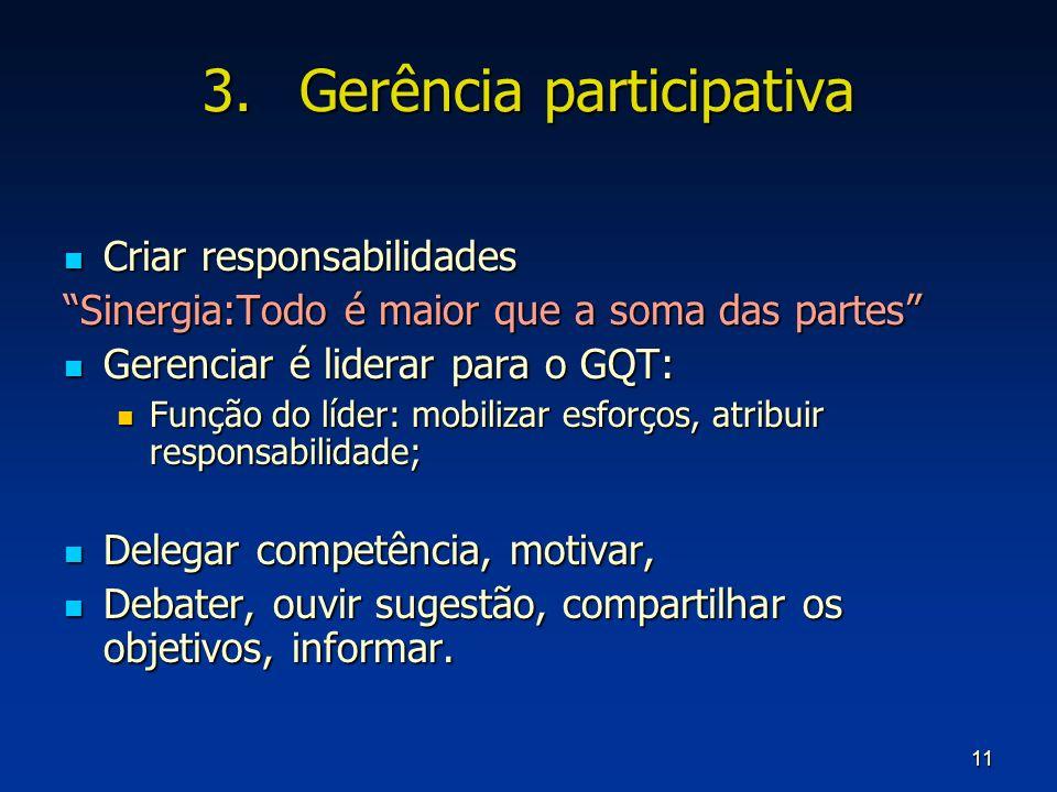 11 3.Gerência participativa Criar responsabilidades Criar responsabilidades Sinergia:Todo é maior que a soma das partes Gerenciar é liderar para o GQT