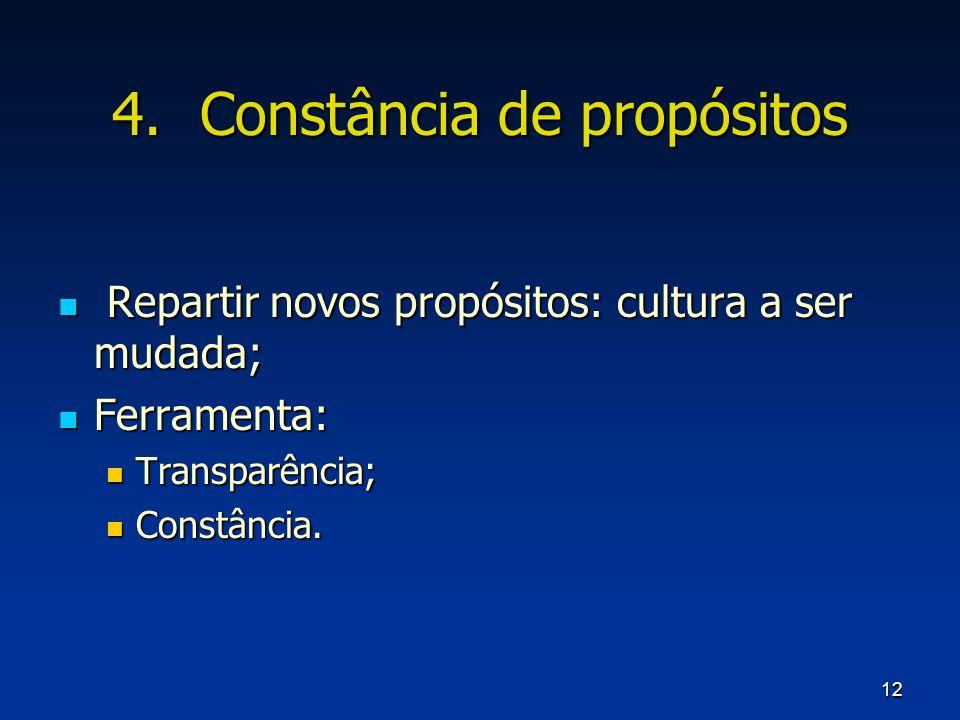 12 4.Constância de propósitos Repartir novos propósitos: cultura a ser mudada; Repartir novos propósitos: cultura a ser mudada; Ferramenta: Ferramenta