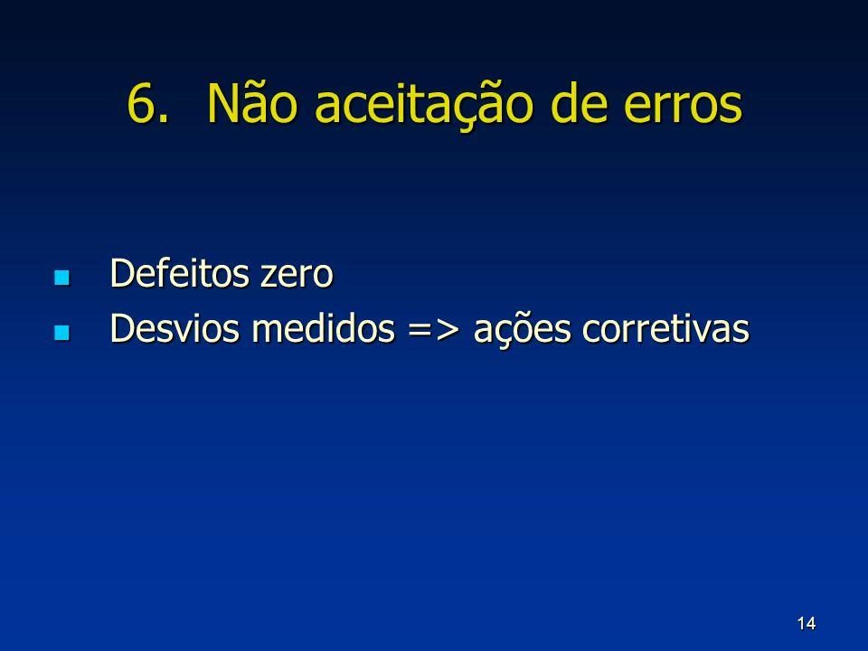 14 6.Não aceitação de erros Defeitos zero Defeitos zero Desvios medidos => ações corretivas Desvios medidos => ações corretivas