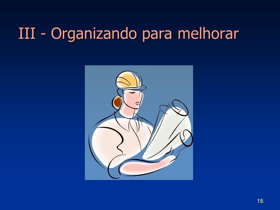 15 III - Organizando para melhorar III - Organizando para melhorar