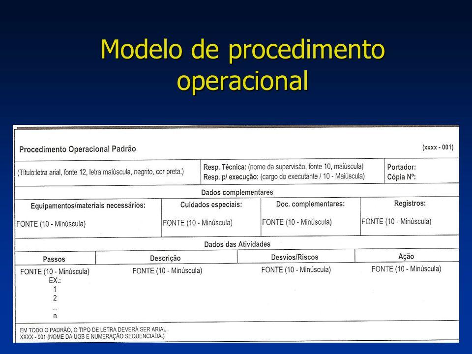 25 Modelo de procedimento operacional