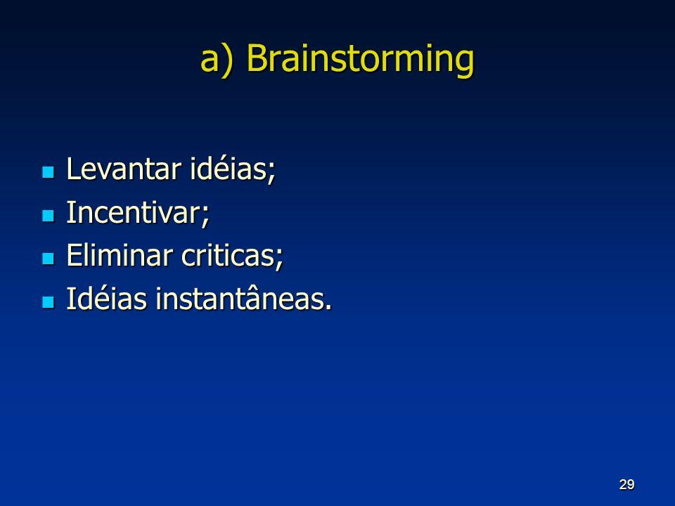 29 a) Brainstorming Levantar idéias; Levantar idéias; Incentivar; Incentivar; Eliminar criticas; Eliminar criticas; Idéias instantâneas. Idéias instan