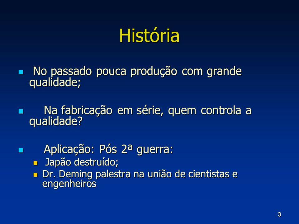 3 História No passado pouca produção com grande qualidade; No passado pouca produção com grande qualidade; Na fabricação em série, quem controla a qua