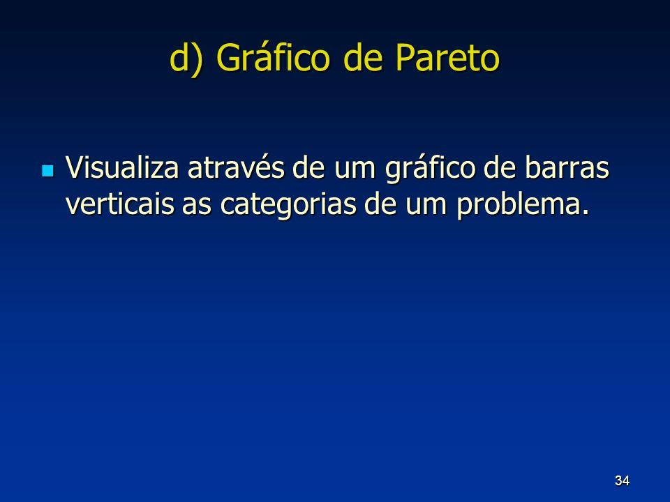34 d) Gráfico de Pareto Visualiza através de um gráfico de barras verticais as categorias de um problema. Visualiza através de um gráfico de barras ve