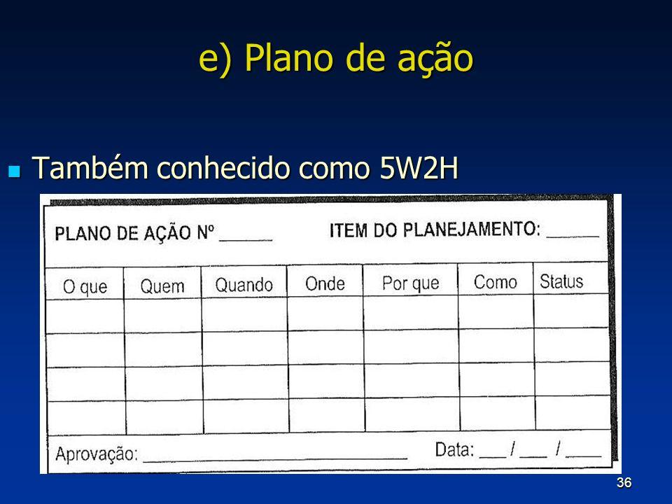 36 e) Plano de ação Também conhecido como 5W2H Também conhecido como 5W2H