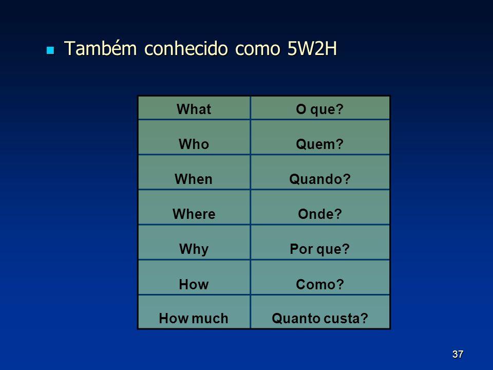 37 Também conhecido como 5W2H Também conhecido como 5W2H WhatO que? WhoQuem? WhenQuando? WhereOnde? WhyPor que? HowComo? How muchQuanto custa?