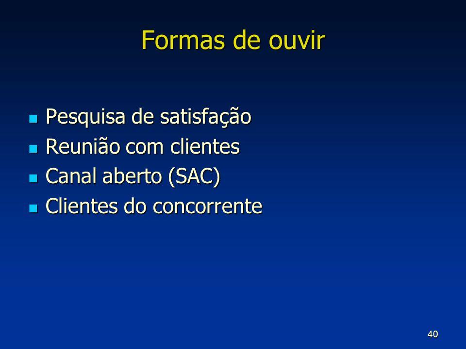 40 Formas de ouvir Pesquisa de satisfação Pesquisa de satisfação Reunião com clientes Reunião com clientes Canal aberto (SAC) Canal aberto (SAC) Clien
