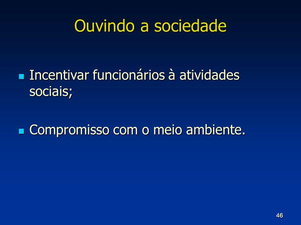 46 Ouvindo a sociedade Incentivar funcionários à atividades sociais; Incentivar funcionários à atividades sociais; Compromisso com o meio ambiente. Co