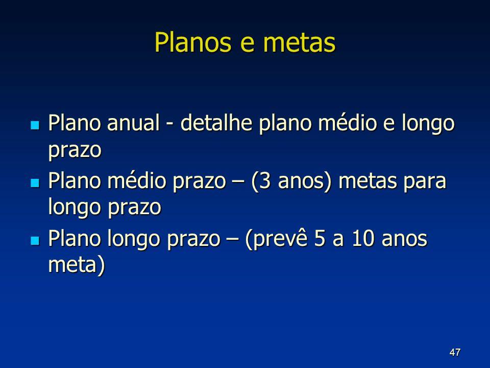 47 Planos e metas Plano anual - detalhe plano médio e longo prazo Plano anual - detalhe plano médio e longo prazo Plano médio prazo – (3 anos) metas p