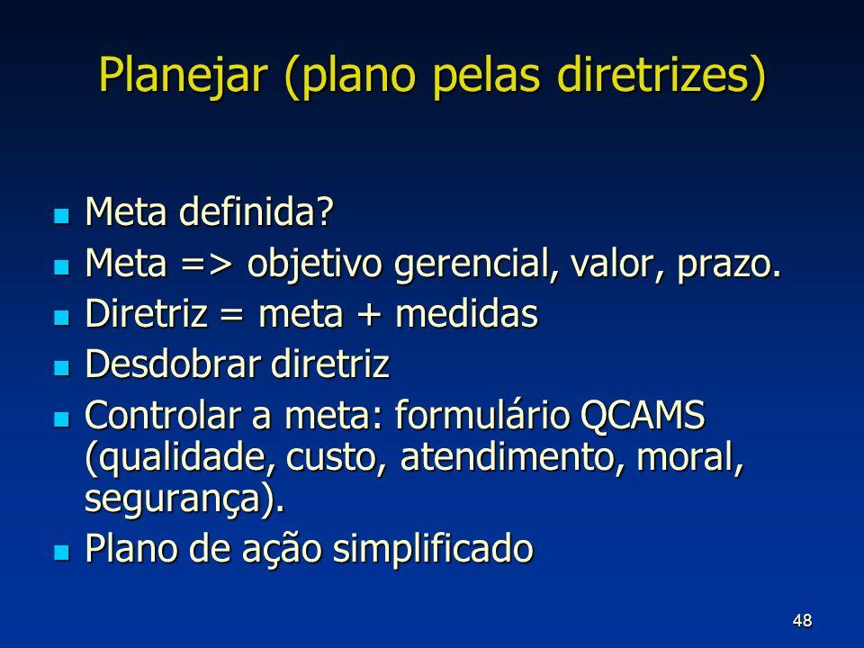 48 Planejar (plano pelas diretrizes) Meta definida? Meta definida? Meta => objetivo gerencial, valor, prazo. Meta => objetivo gerencial, valor, prazo.