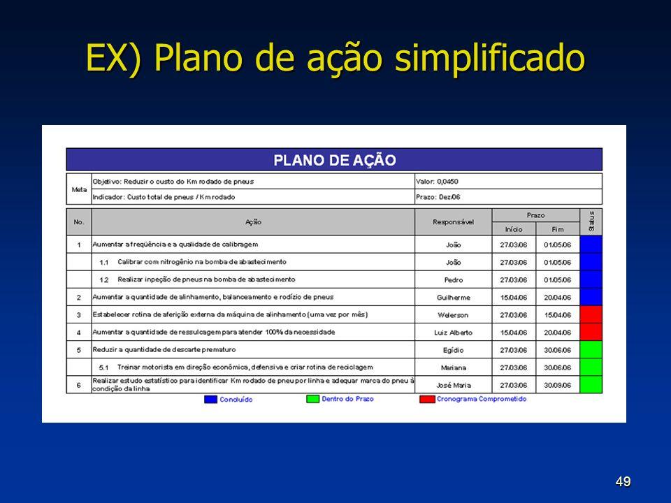 49 EX) Plano de ação simplificado