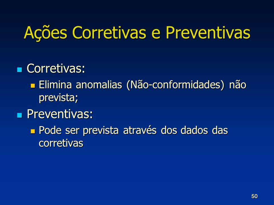 50 Ações Corretivas e Preventivas Corretivas: Corretivas: Elimina anomalias (Não-conformidades) não prevista; Elimina anomalias (Não-conformidades) nã