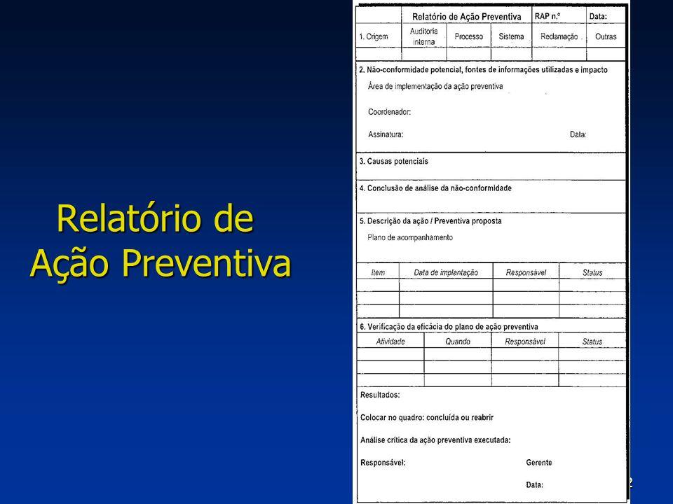 52 Relatório de Ação Preventiva