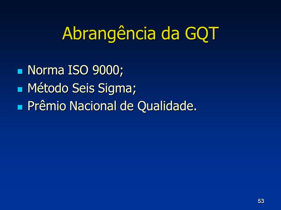 53 Abrangência da GQT Norma ISO 9000; Norma ISO 9000; Método Seis Sigma; Método Seis Sigma; Prêmio Nacional de Qualidade. Prêmio Nacional de Qualidade