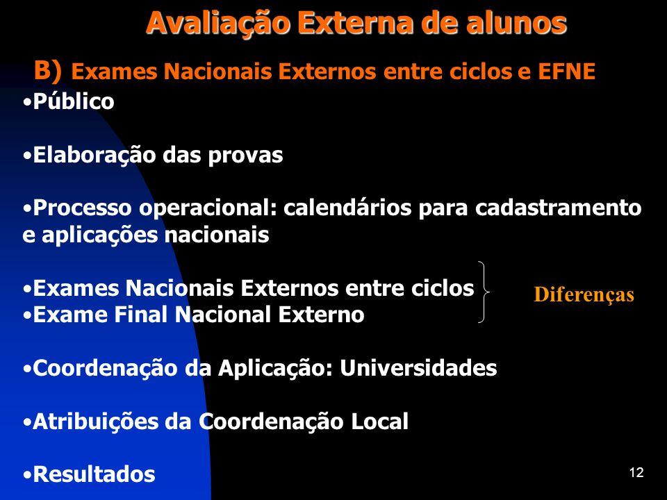 12 Avaliação Externa de alunos B) Exames Nacionais Externos entre ciclos e EFNE Público Elaboração das provas Processo operacional: calendários para c