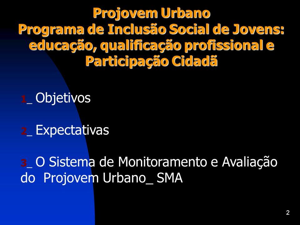 2 Projovem Urbano Programa de Inclusão Social de Jovens: educação, qualificação profissional e Participação Cidadã 1_ Objetivos 2_ Expectativas 3_ O S