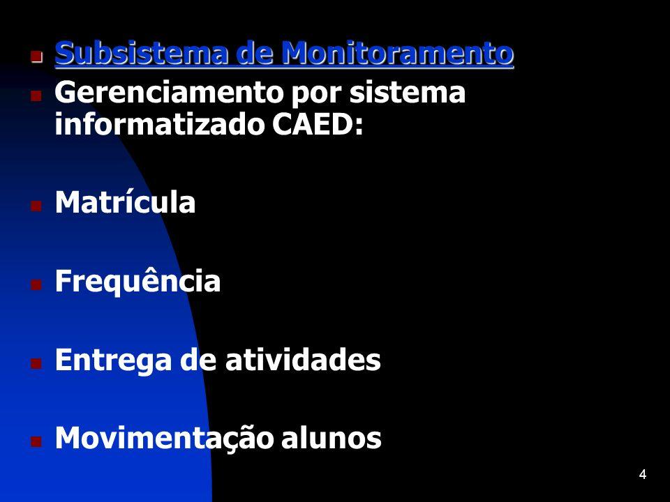 4 Subsistema de Monitoramento Subsistema de Monitoramento Gerenciamento por sistema informatizado CAED: Matrícula Frequência Entrega de atividades Mov