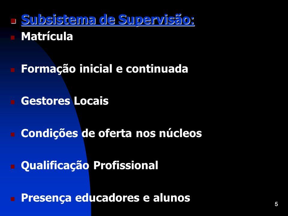 5 Subsistema de Supervisão : Subsistema de Supervisão : Matrícula Formação inicial e continuada Gestores Locais Condições de oferta nos núcleos Qualif