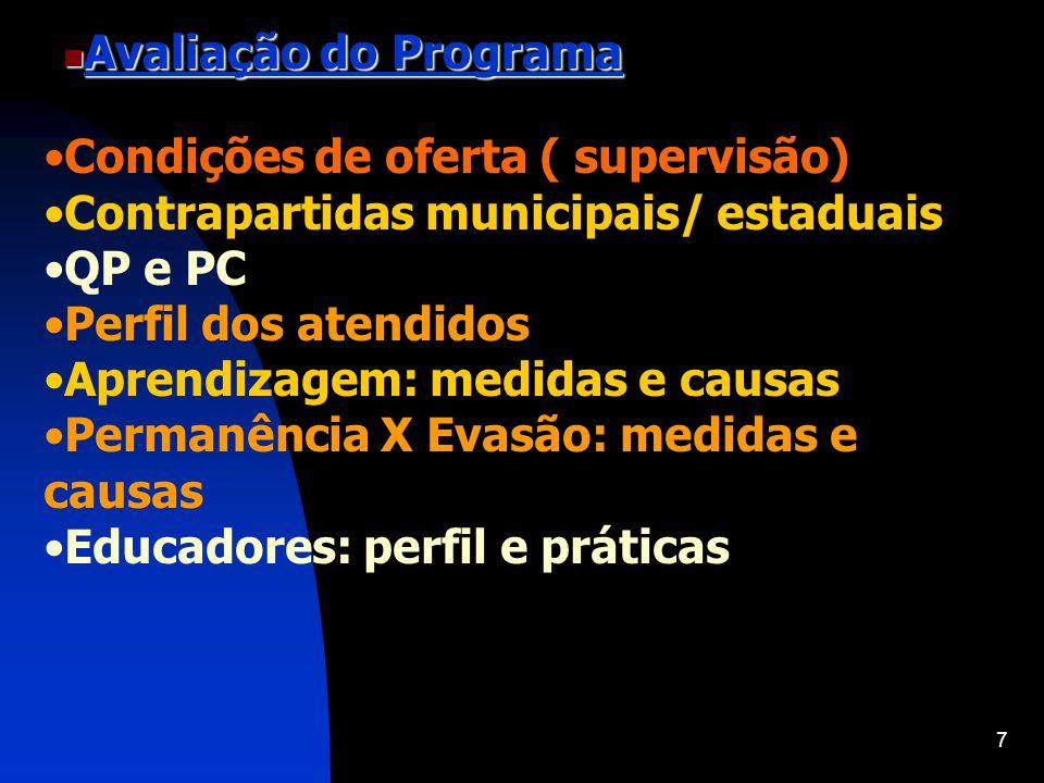 7 Avaliação do Programa Avaliação do Programa Condições de oferta ( supervisão) Contrapartidas municipais/ estaduais QP e PC Perfil dos atendidos Apre