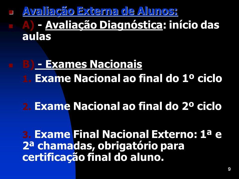 9 Avaliação Externa de Alunos: Avaliação Externa de Alunos: A) - Avaliação Diagnóstica: início das aulas B) - Exames Nacionais 1. Exame Nacional ao fi