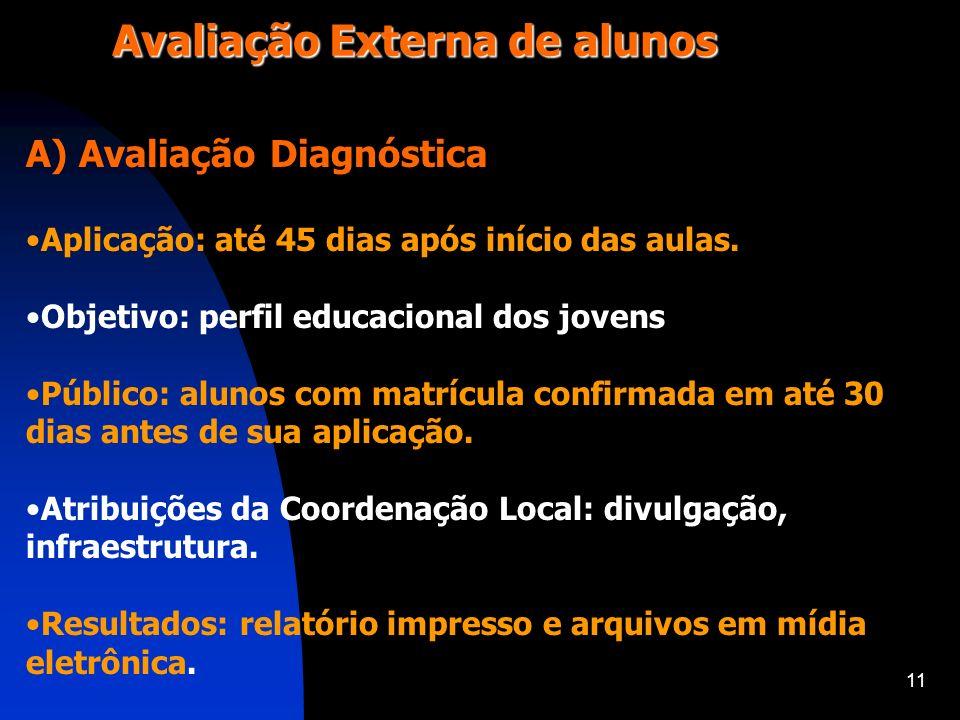 11 Avaliação Externa de alunos A) Avaliação Diagnóstica Aplicação: até 45 dias após início das aulas. Objetivo: perfil educacional dos jovens Público: