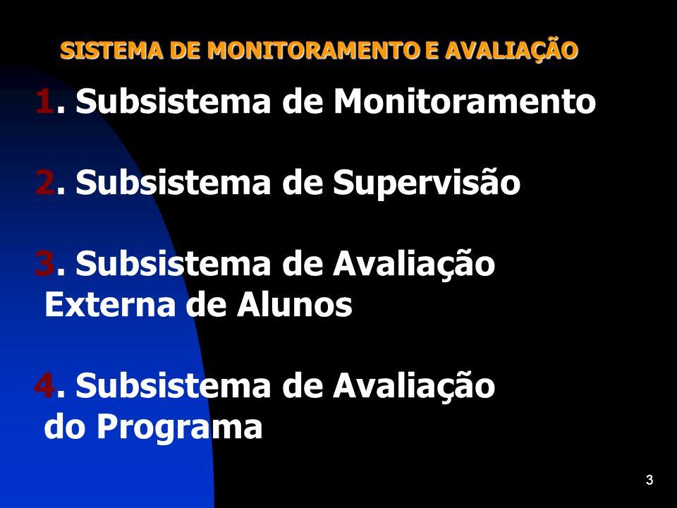 3 SISTEMA DE MONITORAMENTO E AVALIAÇÃO 1. Subsistema de Monitoramento 2. Subsistema de Supervisão 3. Subsistema de Avaliação Externa de Alunos 4. Subs