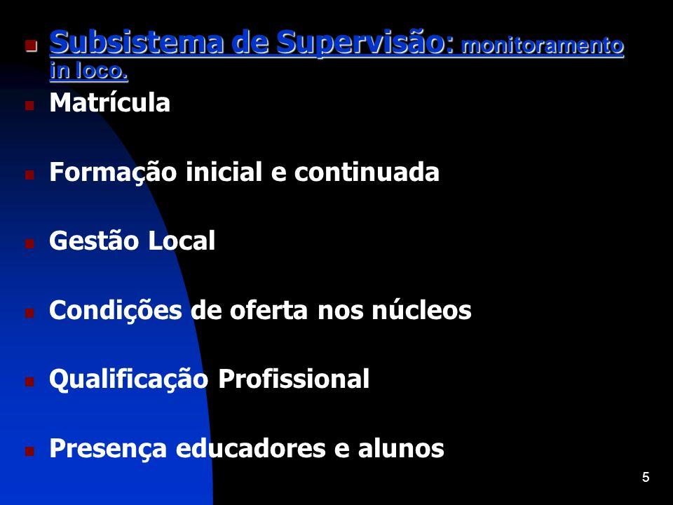 5 Subsistema de Supervisão : monitoramento in loco. Subsistema de Supervisão : monitoramento in loco. Matrícula Formação inicial e continuada Gestão L