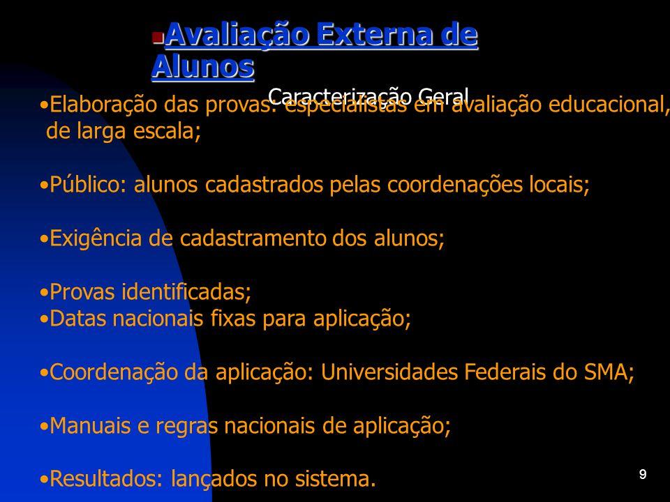 9 Avaliação Externa de Alunos Avaliação Externa de Alunos Caracterização Geral Elaboração das provas: especialistas em avaliação educacional, de larga