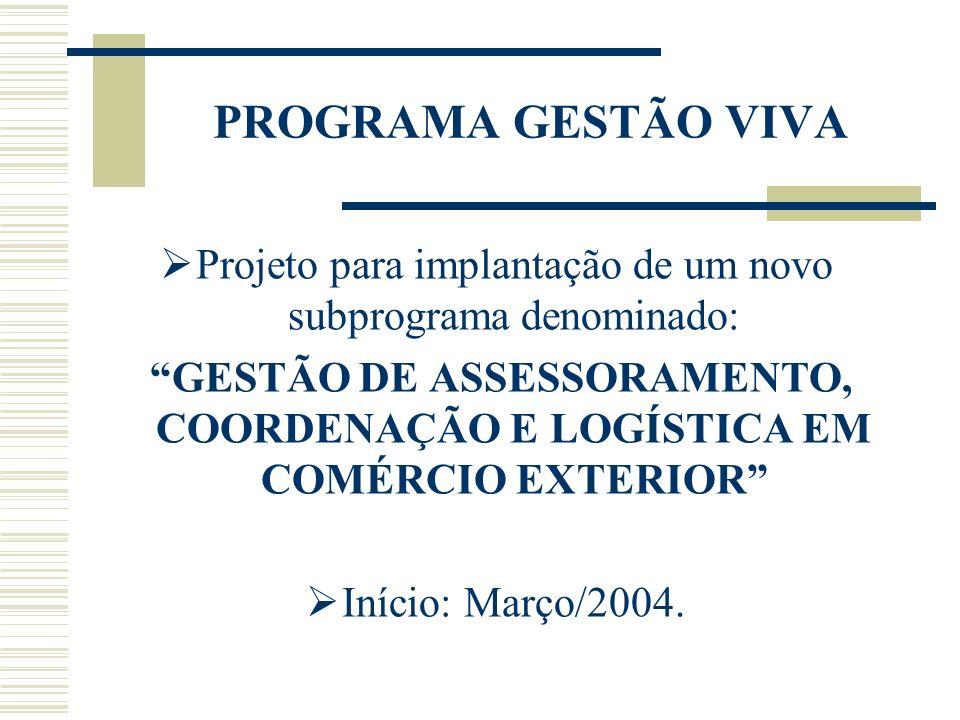 PROGRAMA GESTÃO VIVA Projeto para implantação de um novo subprograma denominado: GESTÃO DE ASSESSORAMENTO, COORDENAÇÃO E LOGÍSTICA EM COMÉRCIO EXTERIO