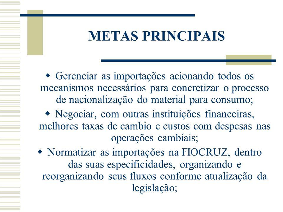 METAS PRINCIPAIS Gerenciar as importações acionando todos os mecanismos necessários para concretizar o processo de nacionalização do material para con