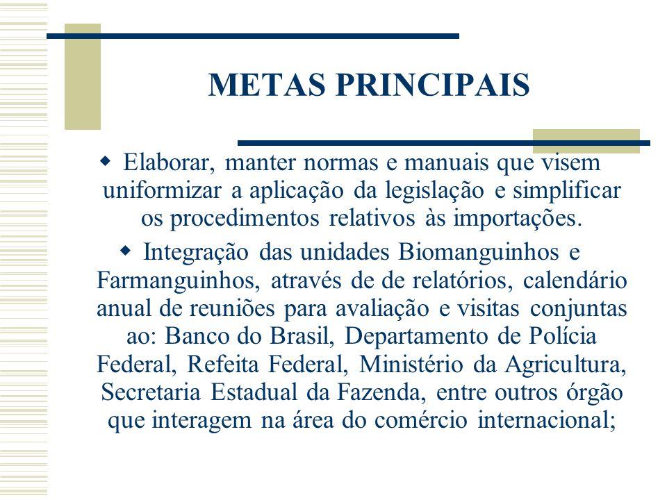 METAS PRINCIPAIS Elaborar, manter normas e manuais que visem uniformizar a aplicação da legislação e simplificar os procedimentos relativos às importa
