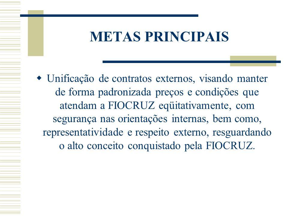 METAS PRINCIPAIS Unificação de contratos externos, visando manter de forma padronizada preços e condições que atendam a FIOCRUZ eqüitativamente, com s