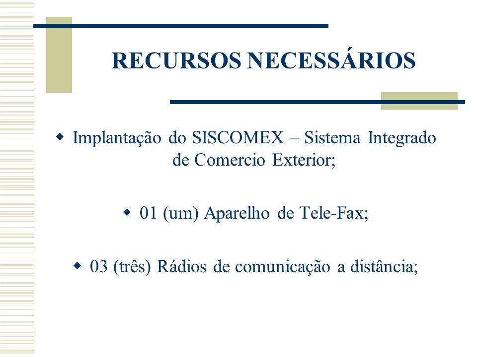 RECURSOS NECESSÁRIOS Implantação do SISCOMEX – Sistema Integrado de Comercio Exterior; 01 (um) Aparelho de Tele-Fax; 03 (três) Rádios de comunicação a