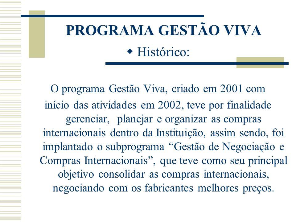 PROGRAMA GESTÃO VIVA Histórico – (Cont.) Em 2003, com a implementação do pregão instituído pela Lei 10.520/2003, as compras internacionais passaram a ter o tratamento licitatório com a realização do pregão internacional.