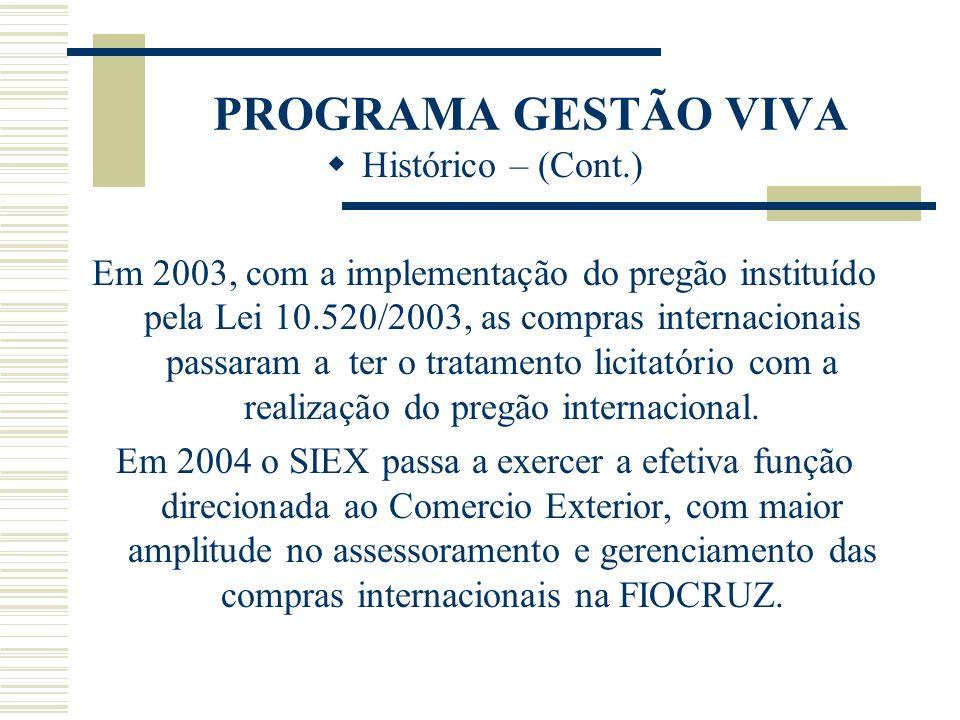 PROGRAMA GESTÃO VIVA Histórico – (Cont.) Em 2003, com a implementação do pregão instituído pela Lei 10.520/2003, as compras internacionais passaram a