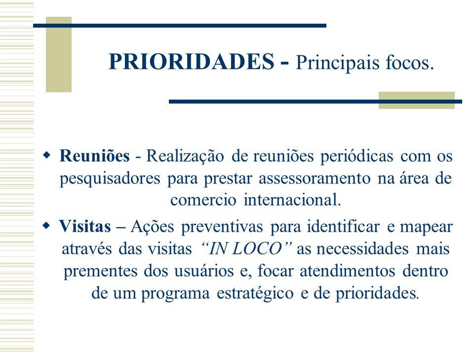 PRIORIDADES - Principais focos. Reuniões - Realização de reuniões periódicas com os pesquisadores para prestar assessoramento na área de comercio inte
